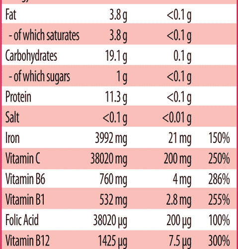 Iron-+nutrition-information